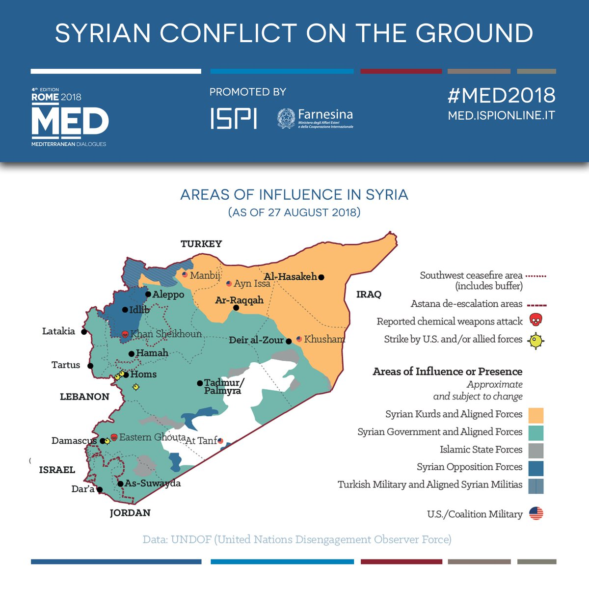 Syria's devastating 7 years-long war has left a trail of destruction, pain and a divided country in its wake. This graph shows some areas of influence. At #MED2018 we will discuss the issue here: https://t.co/VogIE1fD5j