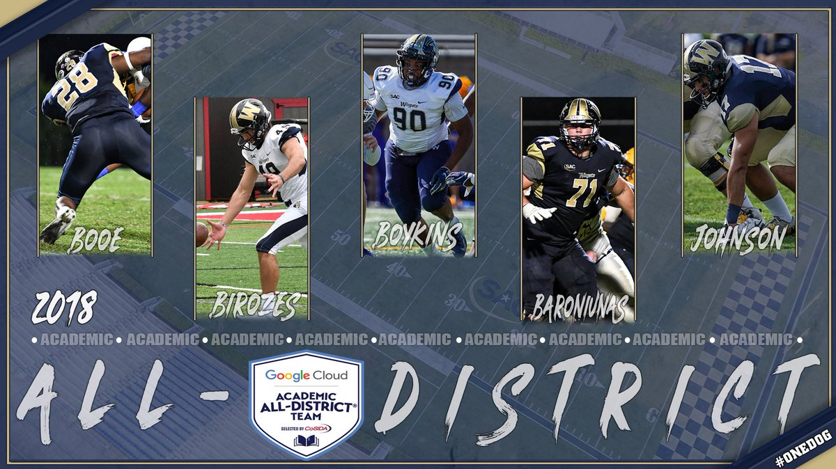 .@WingateFootball had a region-best FIVE players earn Academic All-District honors!! Congrats Connor Baroniunas, Chris Birozes, Antonio Booe, Chris Boykins and Wade Johnson!  STORY   http://bit.ly/WUFBAcadAllDist #OneDog #WUFB