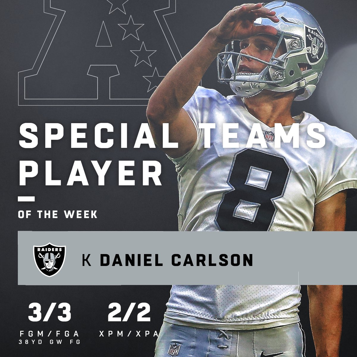 697418556bb Special Teams Players of the Week (Week 11): AFC: @Raiders K  @DanielCarlson38 NFC: @ChicagoBears K @CParkey36pic.twitter.com/fyT4jCLGNT