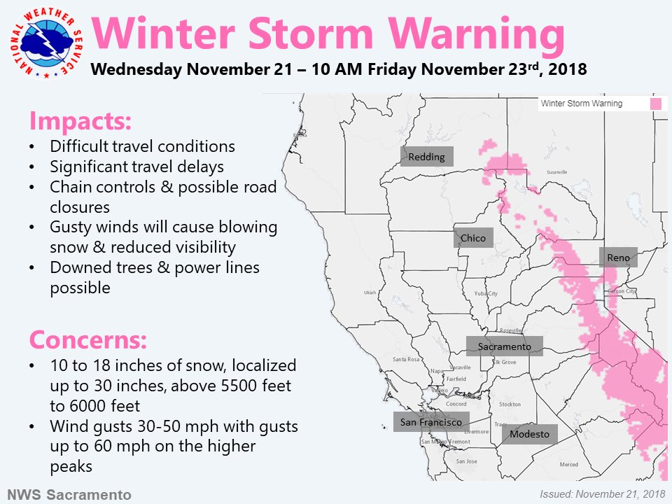 Caltrans District 10 on Twitter: