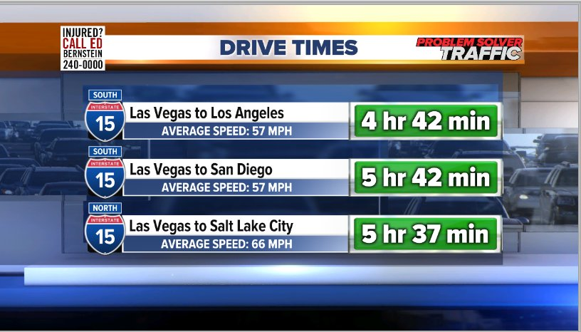 Nina Porciuncula On Twitter Current Drive Times If Youre Heading