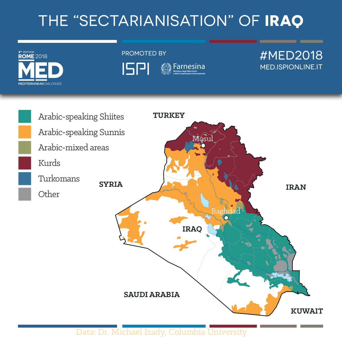 #Iraq is still a divided country where conflicts are caused by religious, ethnical and socio-economic differences. This picture tries to sum them up. This topic will be discussed during the 4th edition of #MED2018 in Rome. Further information here: https://t.co/VogIE1fD5j