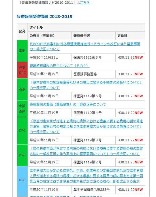 医科点数表の解釈 編集部 ika kaishaku page 5 twilog