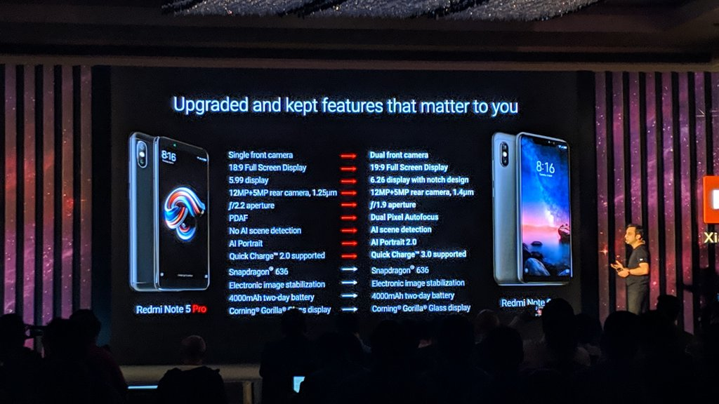 Everything that is new on the #RedmiNote6Pro @XiaomiIndia