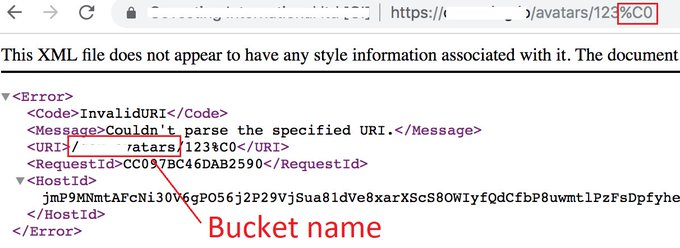 how to know a s3 bucket name