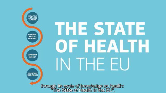 Image for the Tweet beginning: State of #Health in the