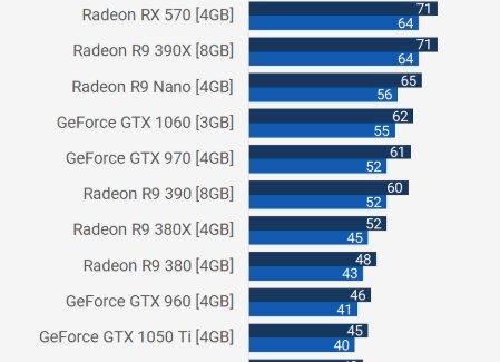 R9 Nano Vs Gtx 1060 3gb