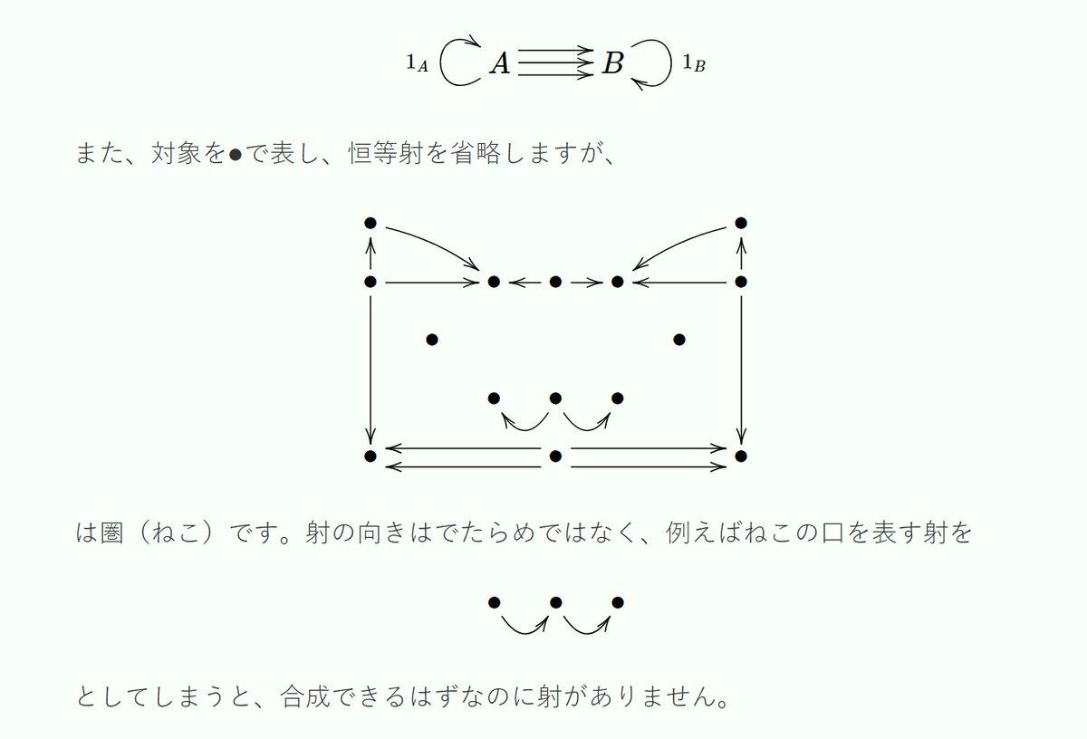 圏論関手の日 hashtag on Twitte...