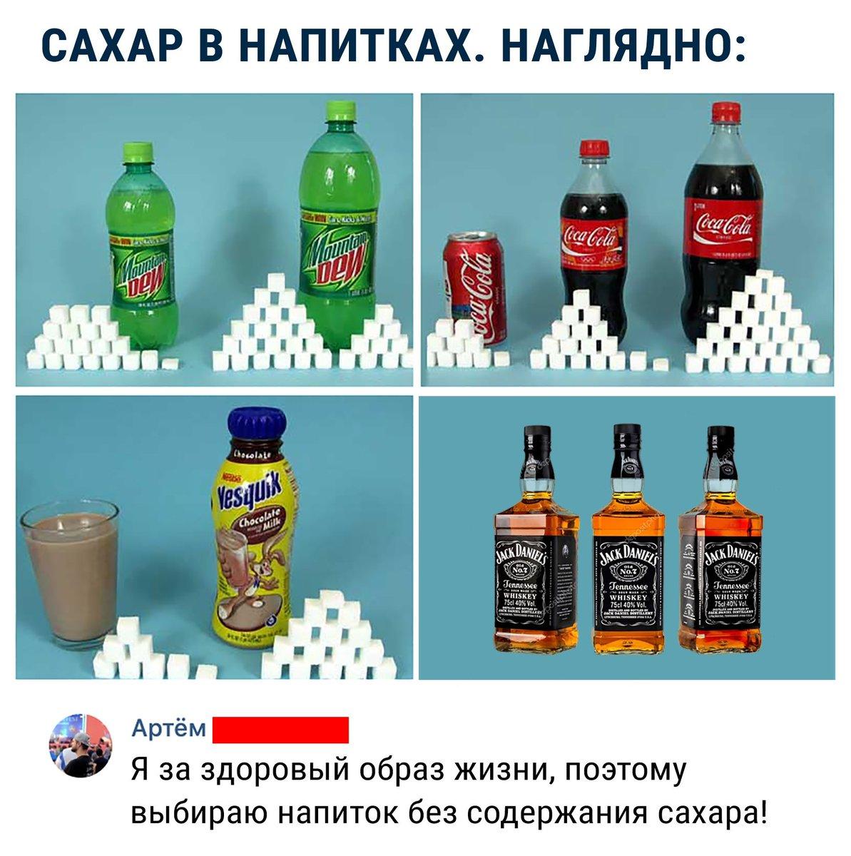 картинки сколько сахара в напитках фото
