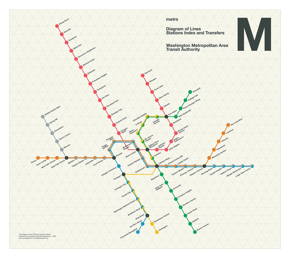 Transit Maps On Twitter Easily My Favourite Project Of The Year