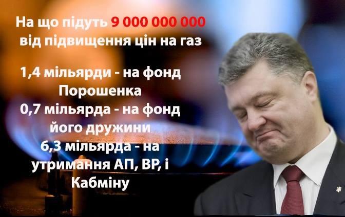 Налоговики изъяли в Киеве товаров на 10 млн грн, ввезенных в Украину по заниженной таможенной стоимости - Цензор.НЕТ 1388