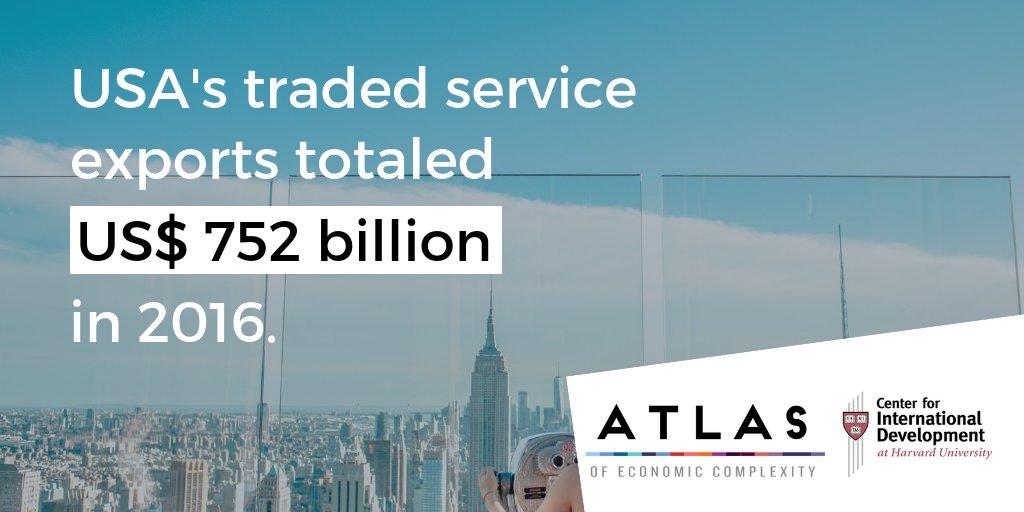 Atlas Facts on Twitter: