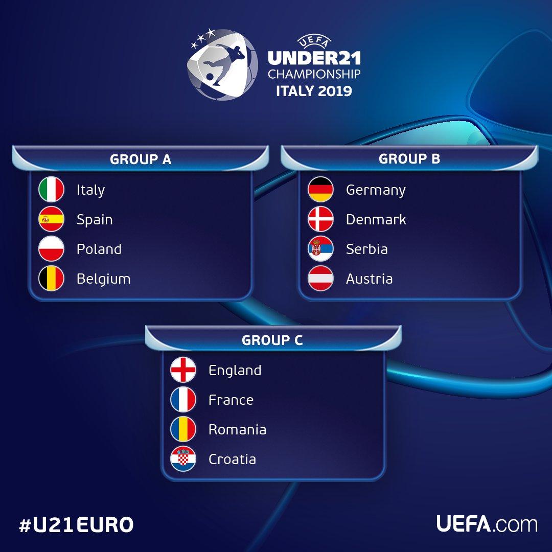 Calendario U21.Bayern Germany On Twitter Euro U21 Italy 2019 Group