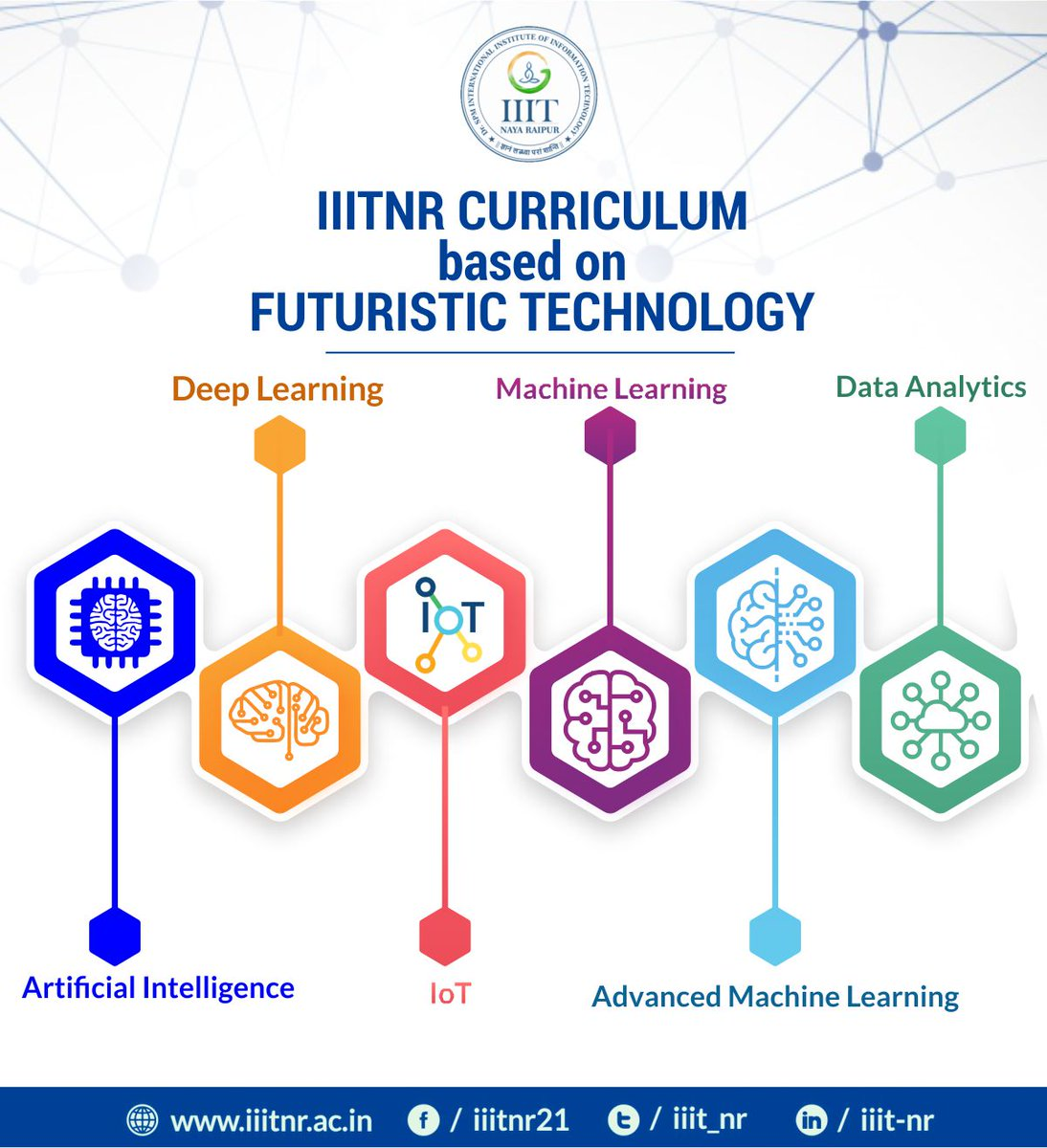 The #curriculum that @IIIT_NR follows is completely based on