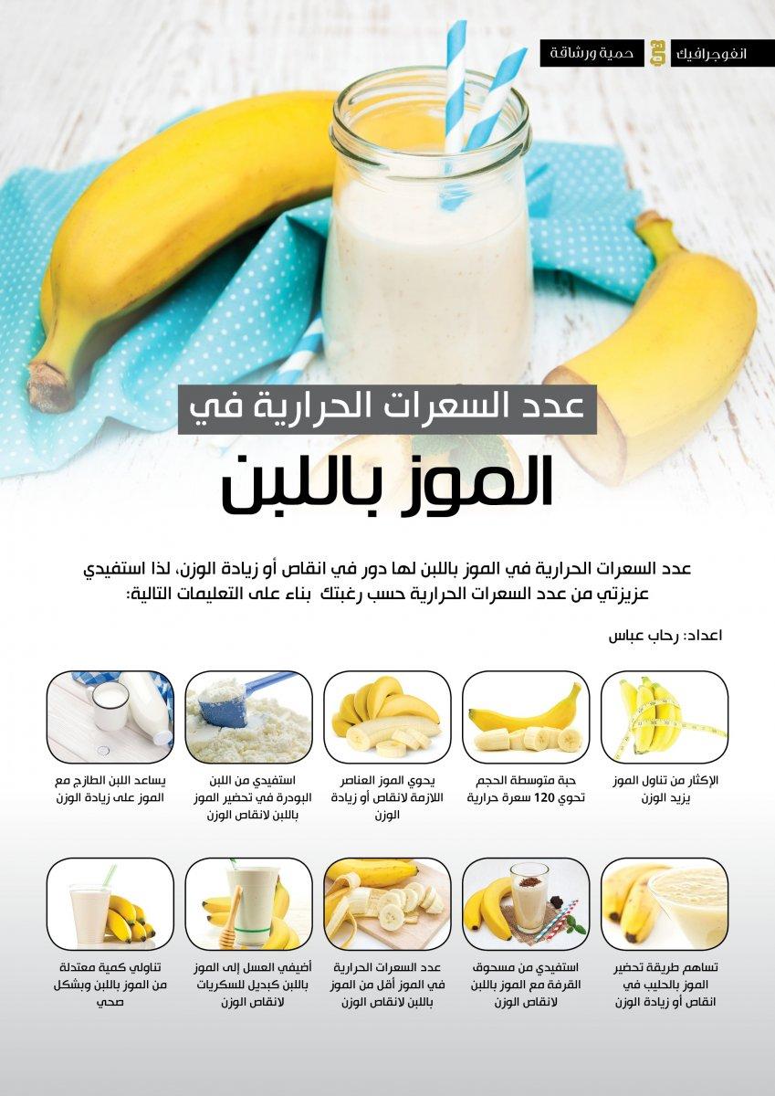 الموز كم فيه سعره حراريه