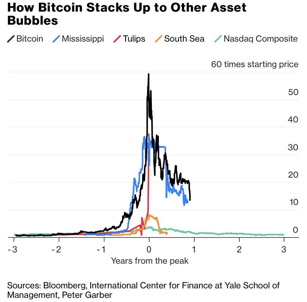 Kas lemia 1 bitkoino kainą?