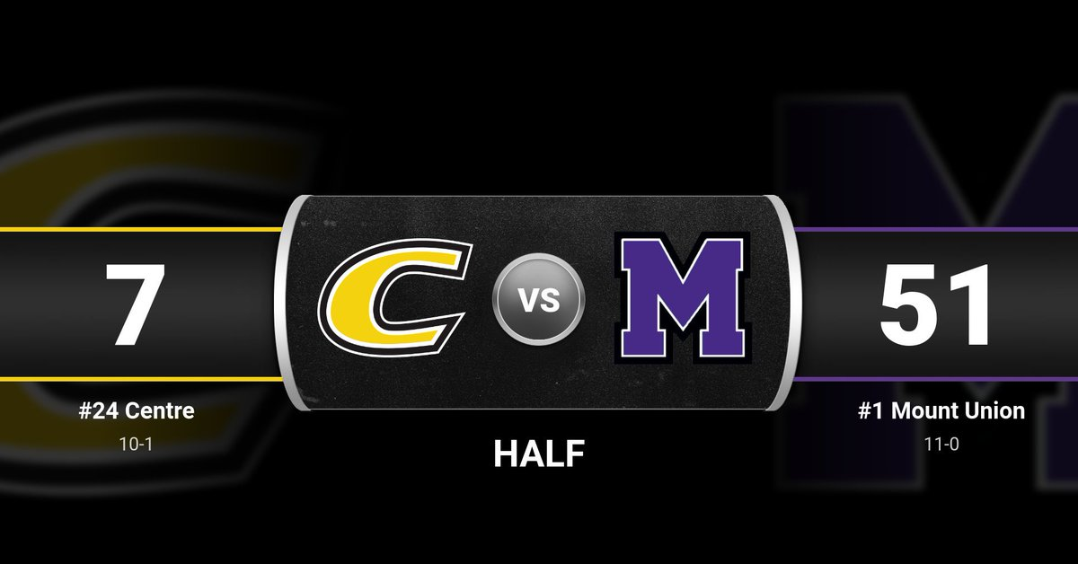 Mount Union Raiders On Twitter Football Score At Halftime At