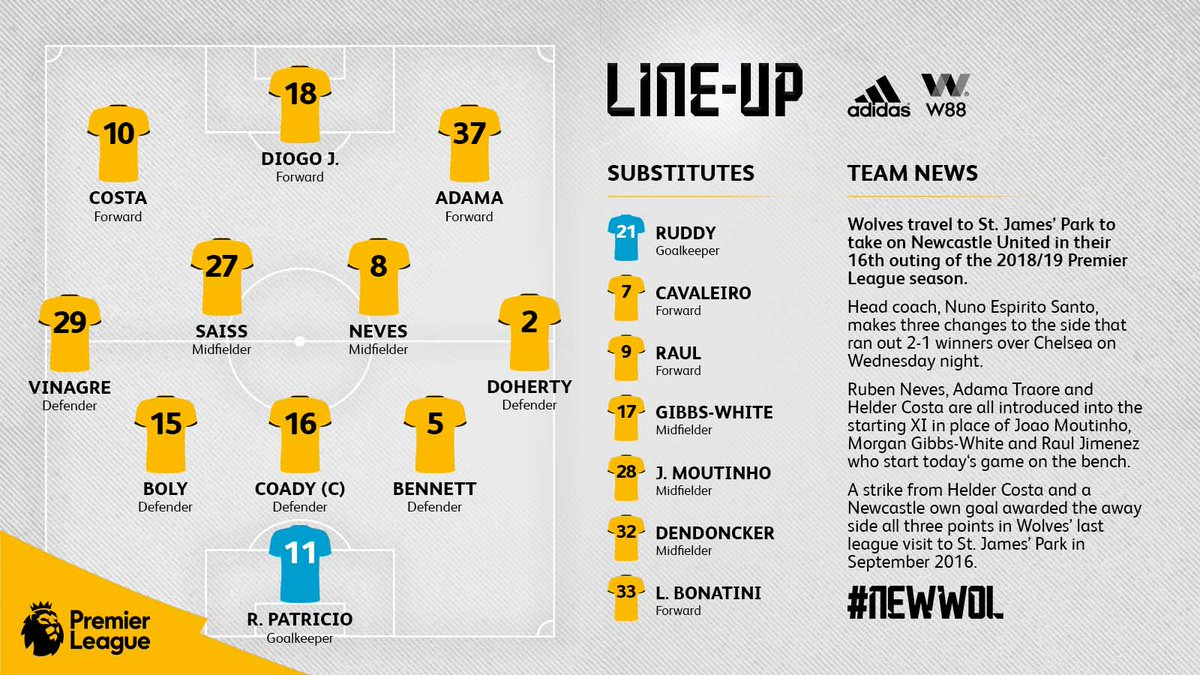 Here's how Wolves line-up for this afternoon's @premierleague clash against @NUFC. #NEWWOL   📋🐺