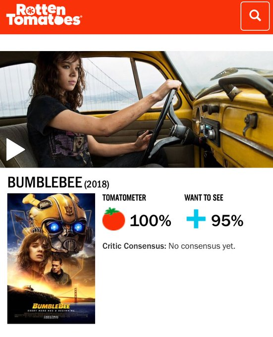 """""""Bumblebee"""" launches with 100% positive score on Rotten Tomatoes!! #BumblebeeMovie Photo"""