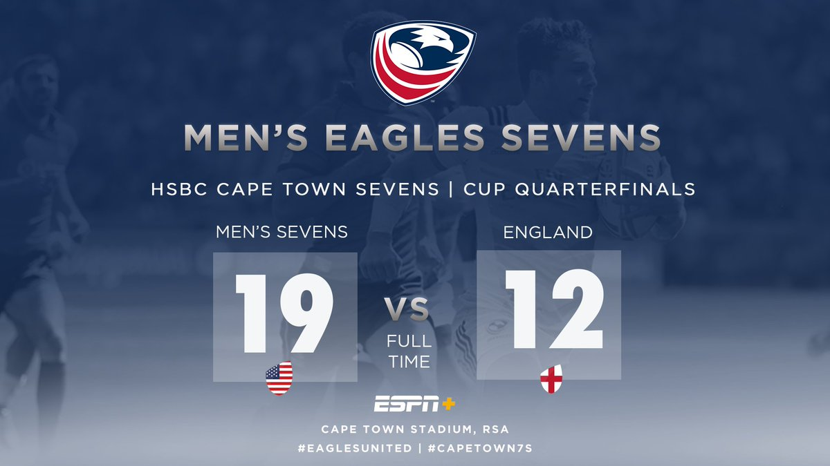 #Usaveng Latest News Trends Updates Images - USARugby