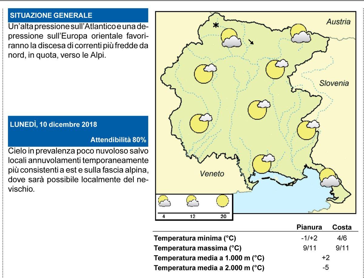 Buongiorno Friuli, le previsioni del tempo dell'Os...