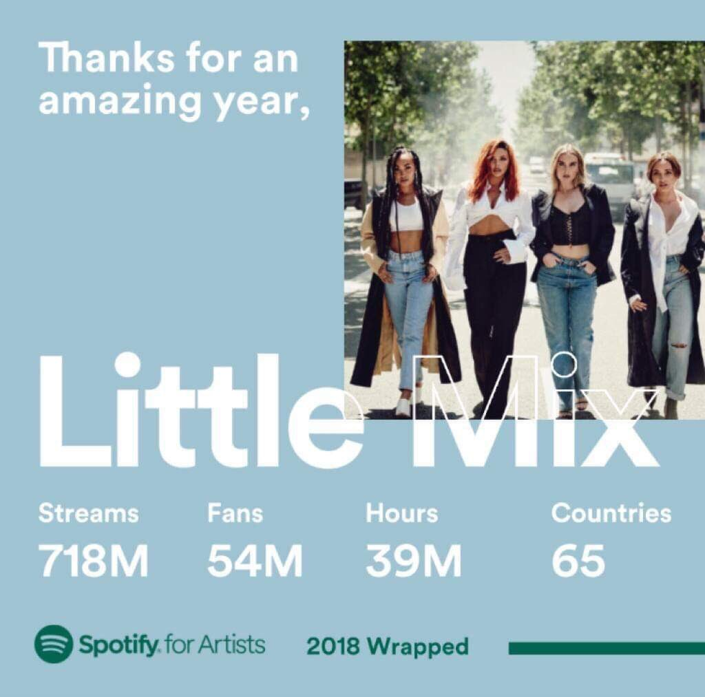 The girls year on spotify in 2018!   #2018Wrapped  #LM5  @LittleMix - Nathan <br>http://pic.twitter.com/3kHpMKlOVL