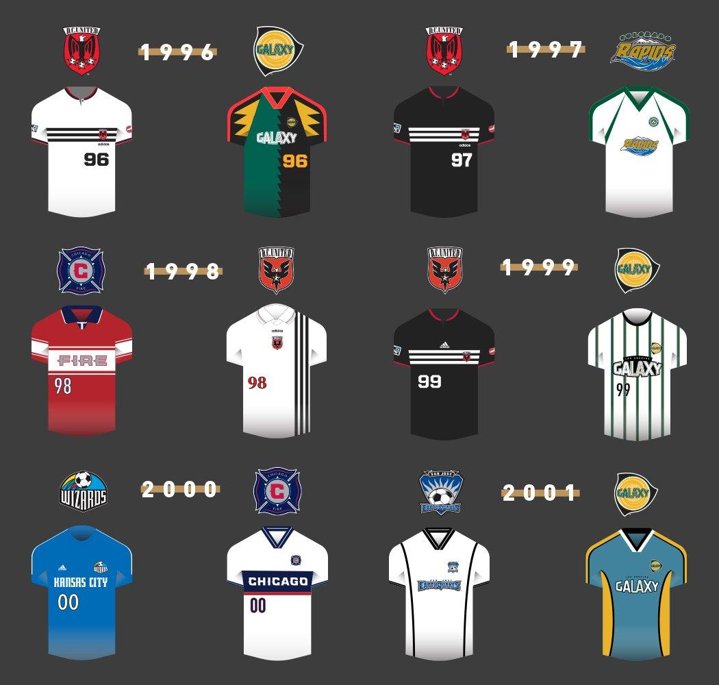 d21344133 Major League Soccer on Twitter
