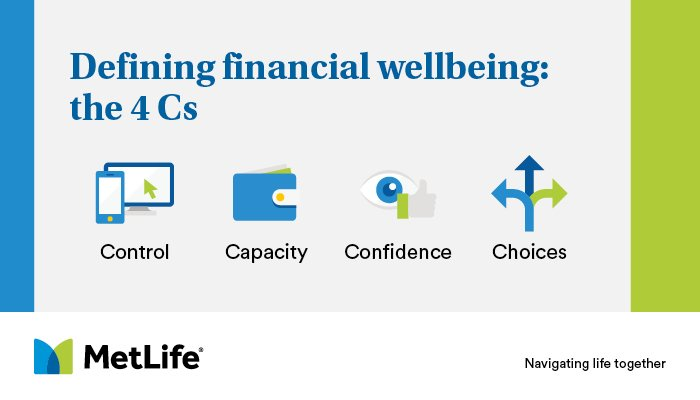 Looking after your employees by building a culture of financial #wellbeing in your workplace can come down to a 4Cs approach. Read more on control, capacity, confidence and choices. https://t.co/vdwqJvsVUm https://t.co/EOys4UNIft