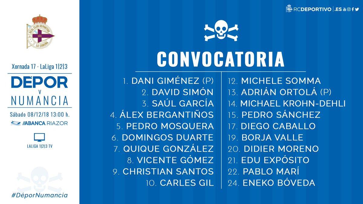 Lista de 20 convocados del Dépor para recibir al Numancia (Foto: RCD).