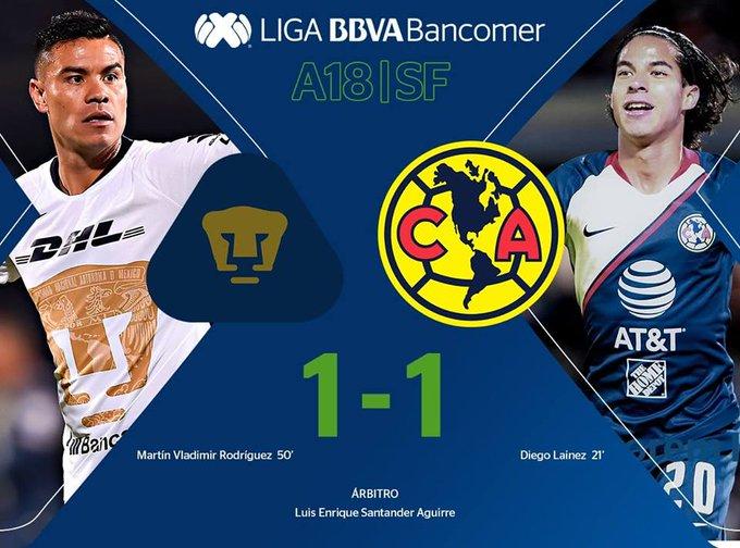 UNAM y América dieron un intenso partido que terminó con un empate a 1 gol. Los anotadores fueron Diego Lainez (Águilas) y Martín Rodríguez (Pumas). América desaprovechó un penal fallado por Roger Martínez. La serie se definirá el próximo domingo en el estadio azteca (Liga Mx) Foto