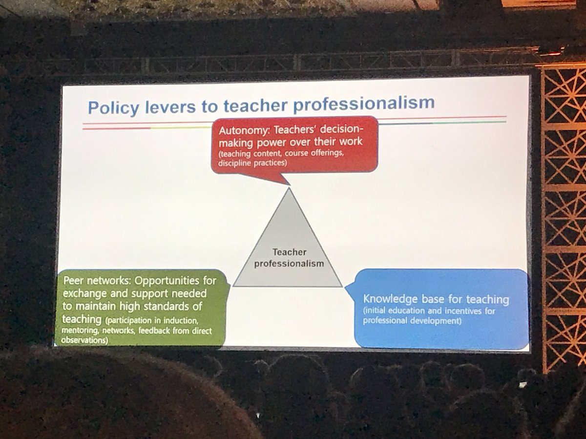 Levers to increasing teacher professionalism from Andreas Schleicher at #EIE18 <br>http://pic.twitter.com/nU6ILOVg70