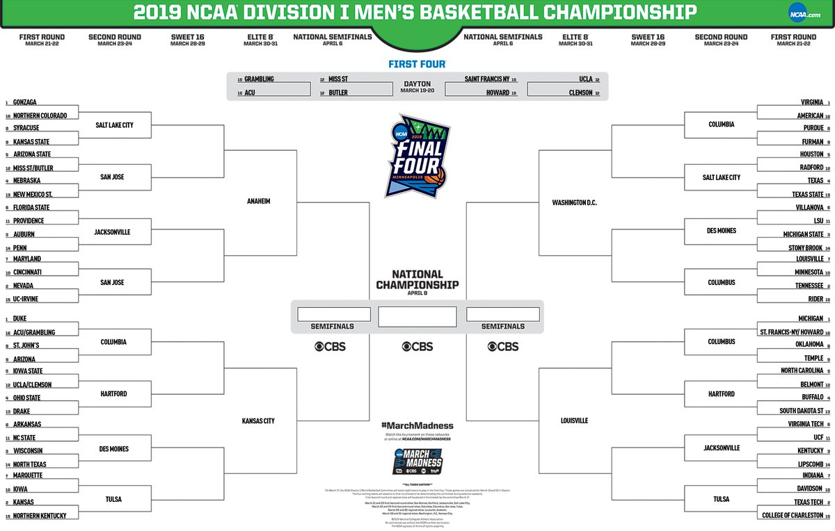 This is an image of Vibrant Printable March Madness 2020 Bracket