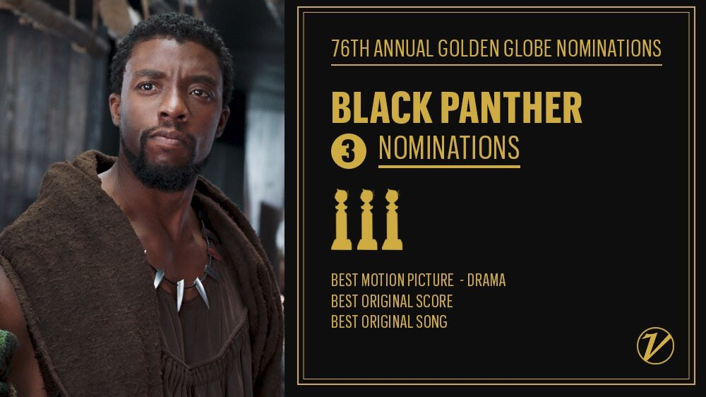 Chadwick Boseman On Twitter Blackpanther Goldenglobes