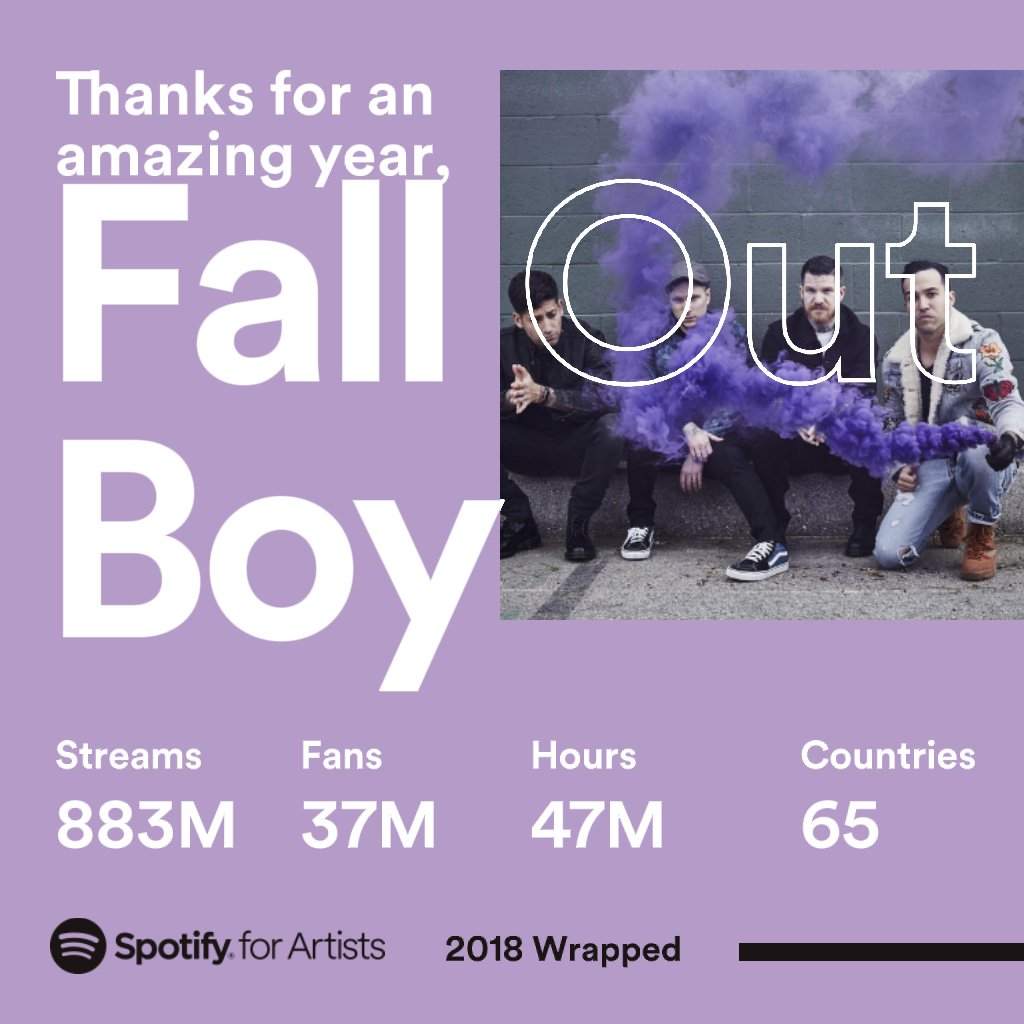 Fall Out Boy's photo on #2018Wrapped