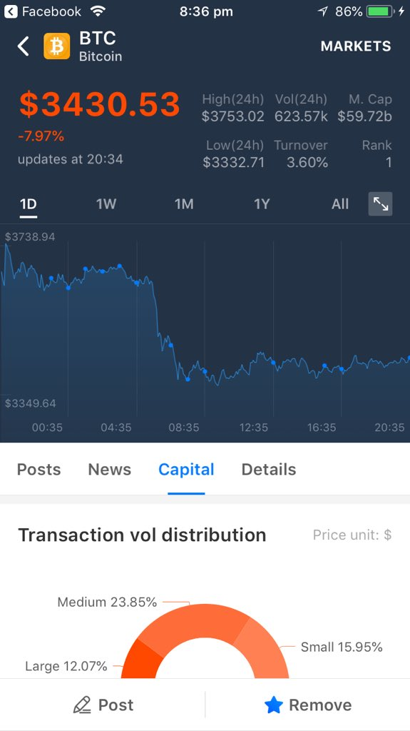bitcoin profit the project