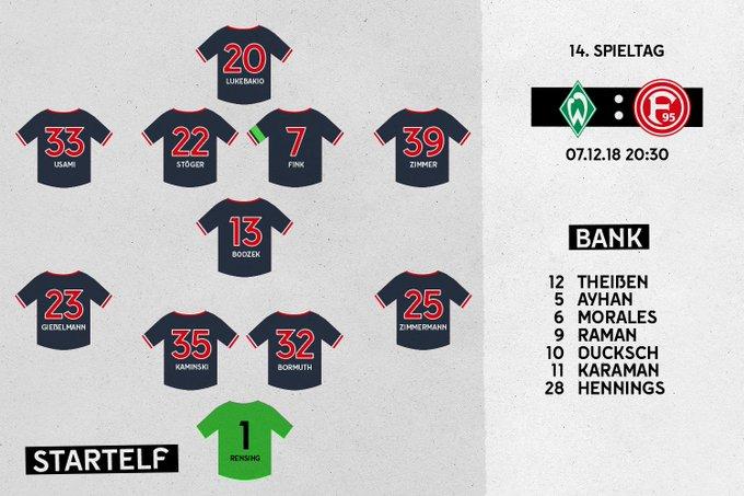 Die Elf vom 3:3 gegen den @FCBayern soll es auch heute wieder richten 💪🏻💪🏻💪🏻 #f95 #SVWF95 Foto
