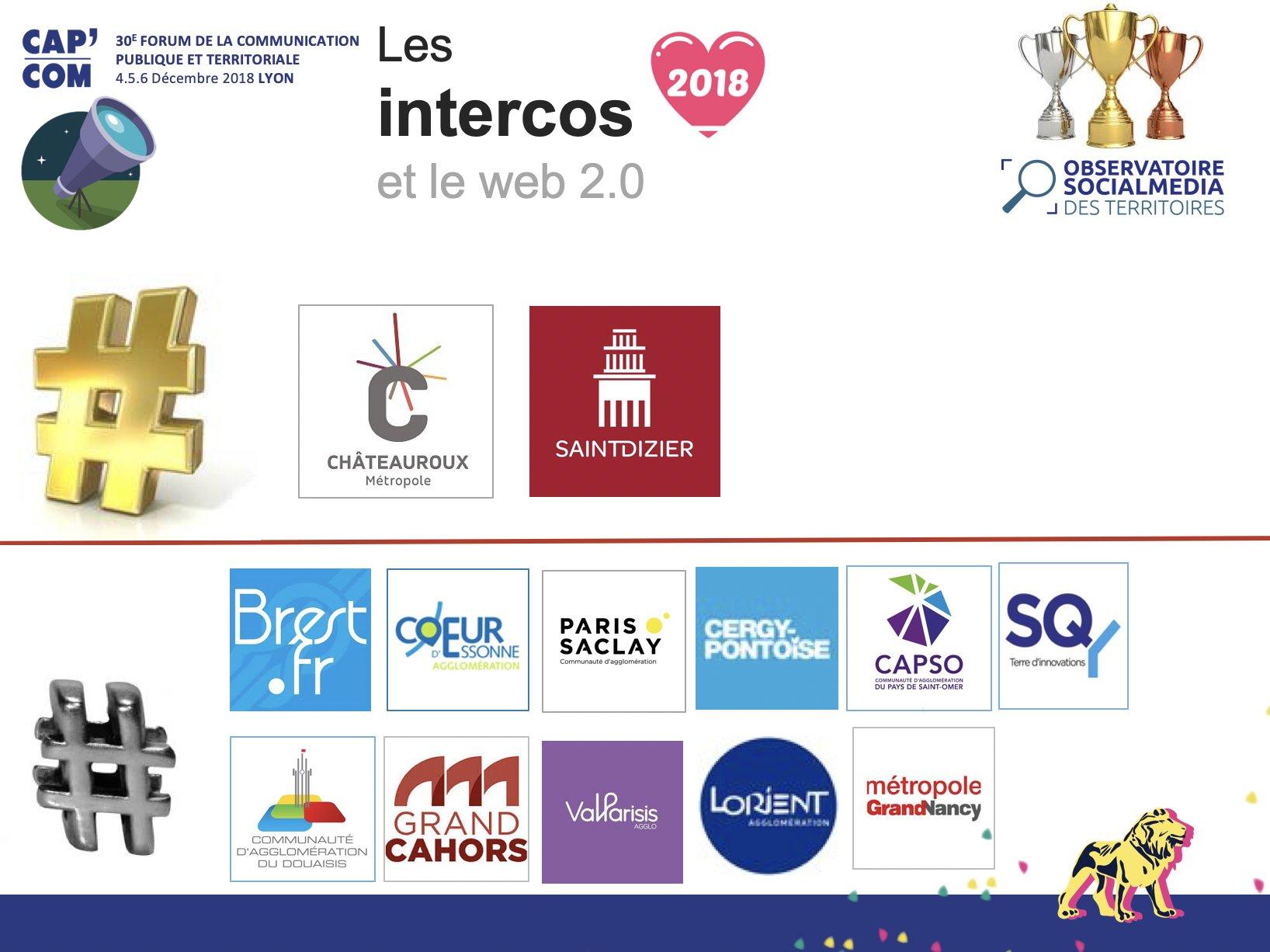 🤩👏💪L'agglo #ParisSaclay récompensée du Hashtag d'Argent pour son agilité sur les réseaux sociaux, par l'@ObservatoireRS | catégorie Intercos. Merci !!! #LisibilitéStrateIntercommunale #Expliquer #partager #créerDuLien #Réseau #Ensemble twitter.com/ObservatoireRS…