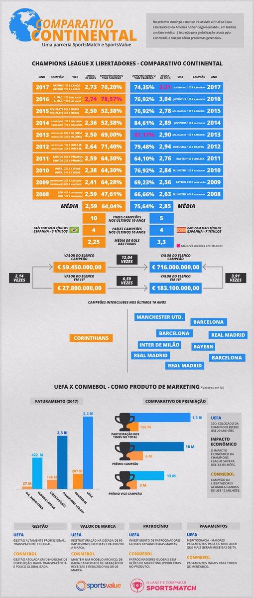 1dfd2fab1d Media Tweets by Sports Value ( sportsvalue )