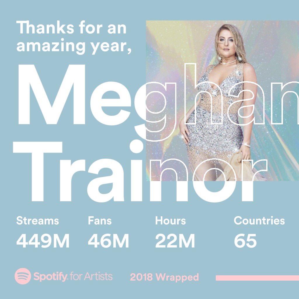 Thank you #megatronz and thank you @Spotify !!! 😍🎶😘🙏🏼🎉