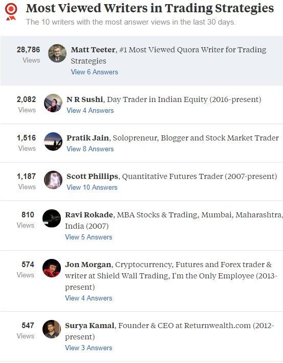 quora bitcoin trading