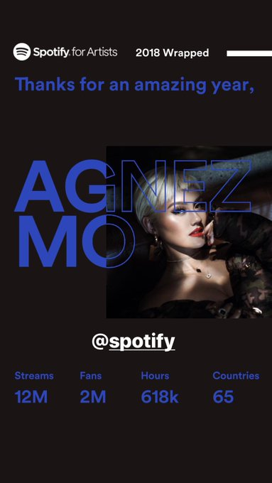 😘 @agnezmo songs on @spotify were heard in cities around the world 🙏 #SpotifyWrapped2018 #Terbaik2018 Photo
