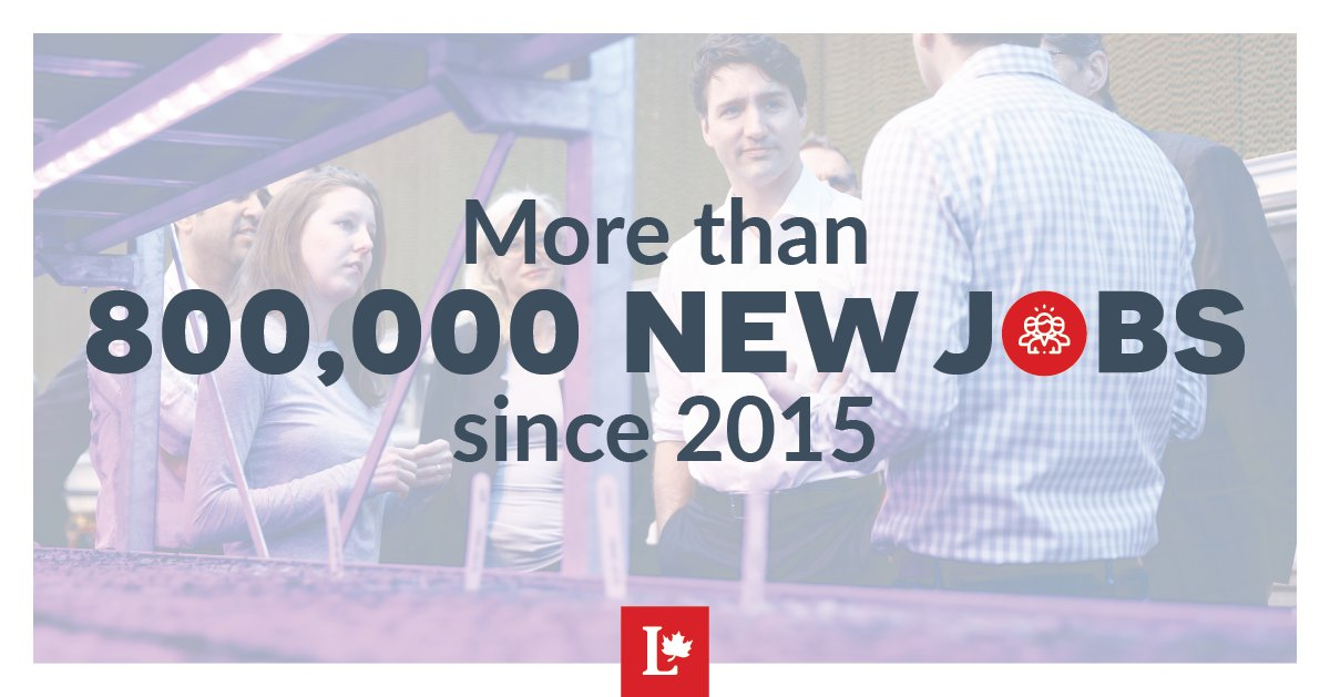 Since 2015, Canadians have created more than 800,000 new jobs. That's real progress.  👩🔧👨🏭👩🌾👩💼👷♂️