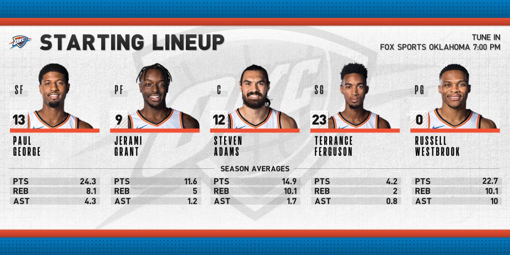 Tonight's starters v. the Bulls. Presented by @EnableMidstream