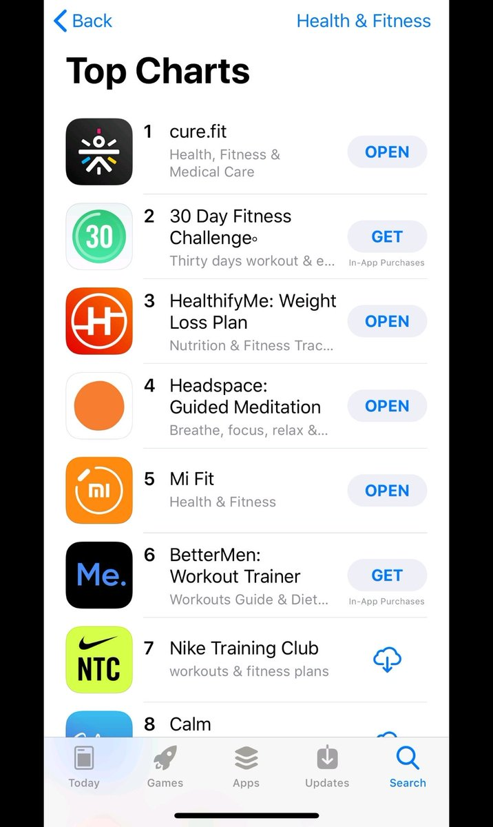 Weve been ranked the No.1 Health & Fitness app on the App store! 💪🤸🤸‍♀️ #AtTheTop #MakingIndiaHealthier #BeBetterEveryday