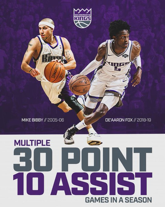 Fox accomplished something tonight that no Kings player has done in 12 years 👀 👑 Photo