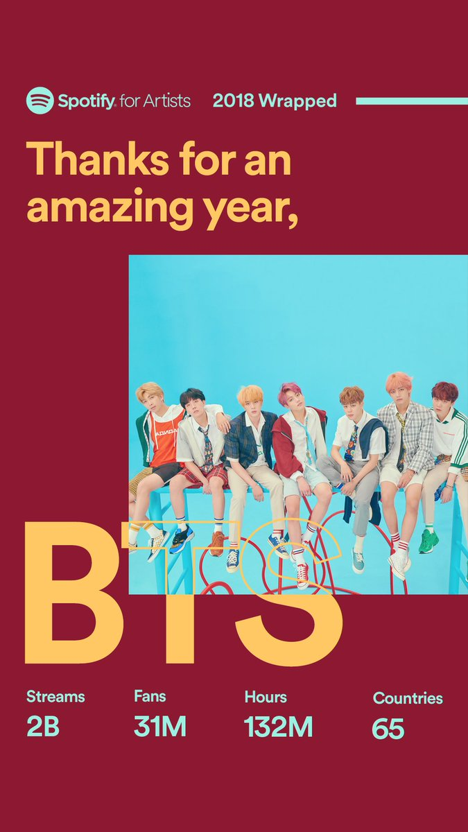 It was fantastic year with you all and Thanks@spotify and@spotifyartists