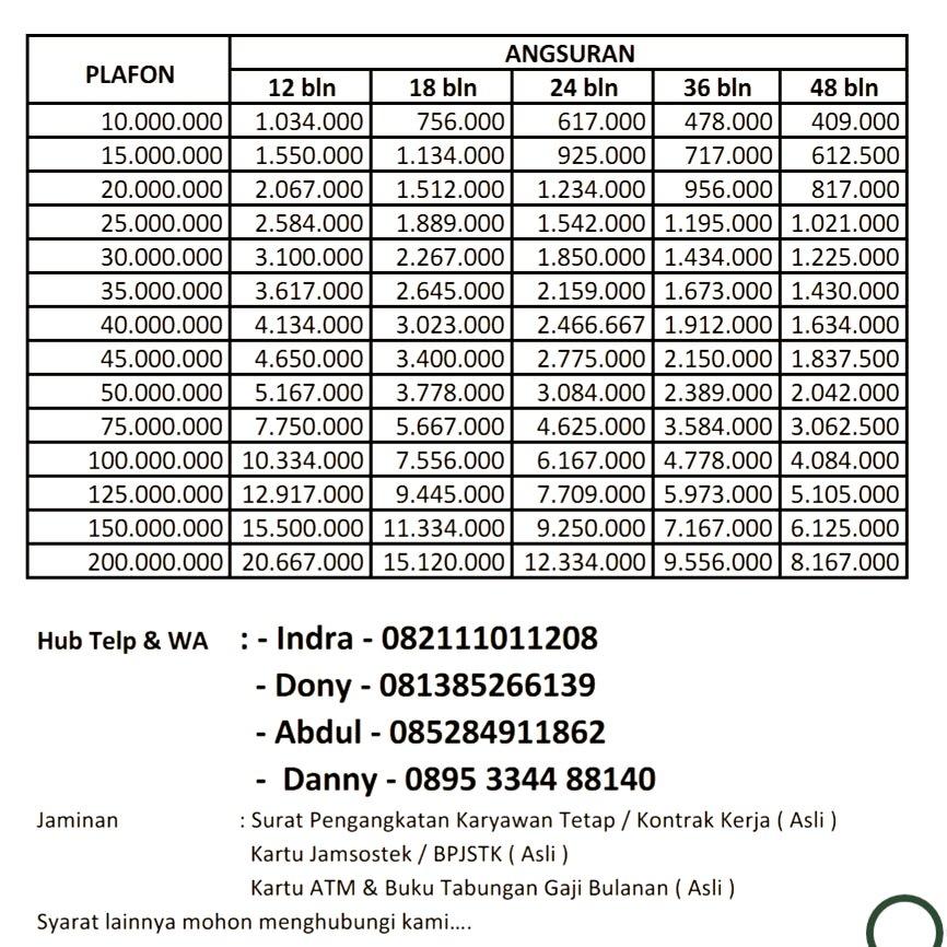 Pinjaman Uang Jaminan Atm Dan Buku Tabungan 2018 - Info ...