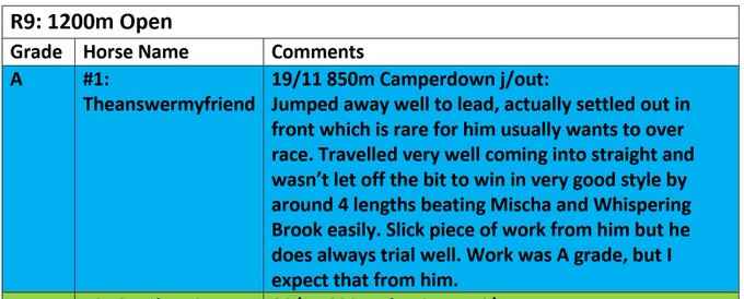 Two standouts in the Trial Reports from @NickoNoonan and TheAnswerMyFriend delivers for subscribers at Pakenham paying $ @Betfair_Aus SP! Photo