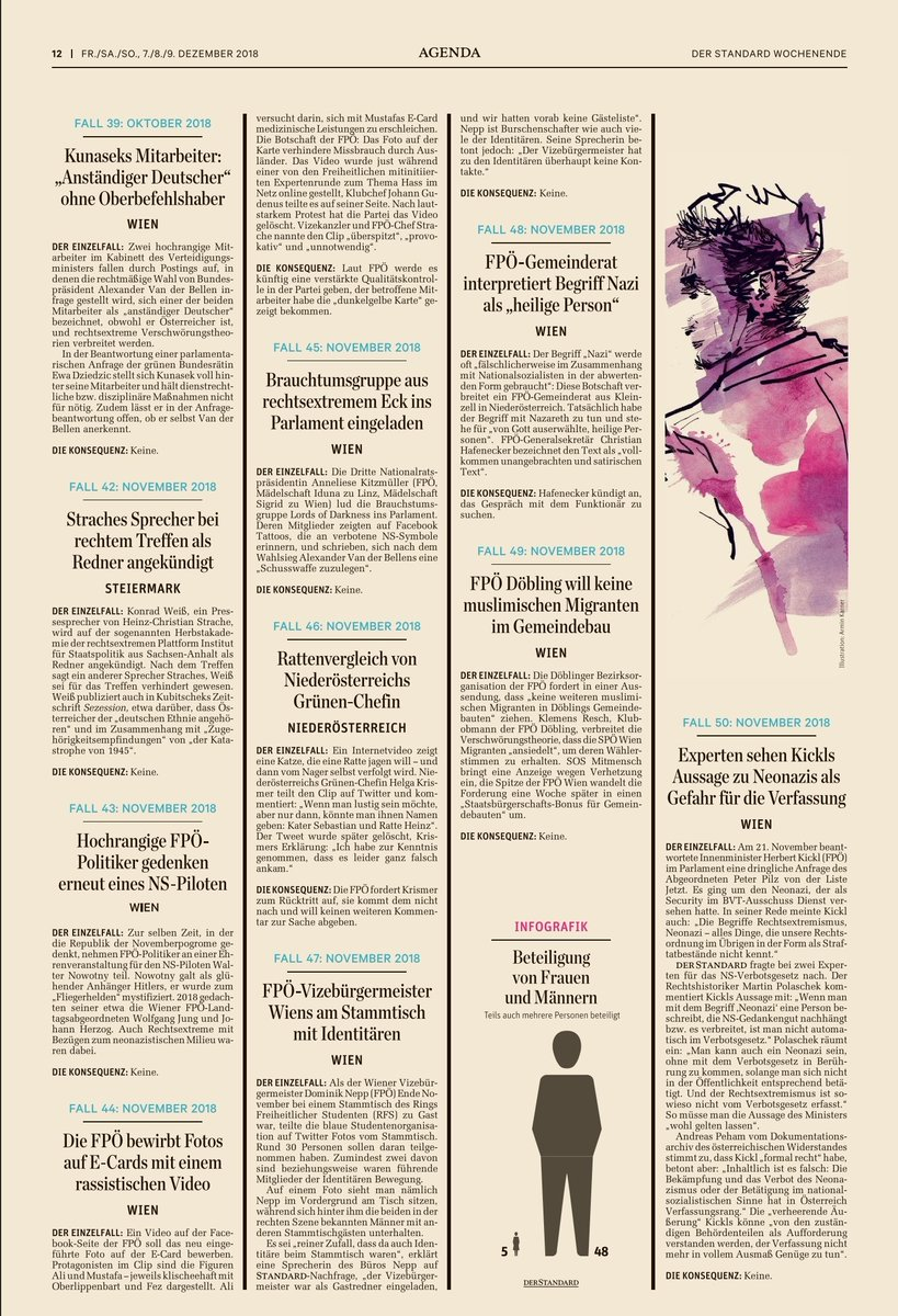Treffen Frauen Rottenmann Hainfeld - Single Frauen in Villach