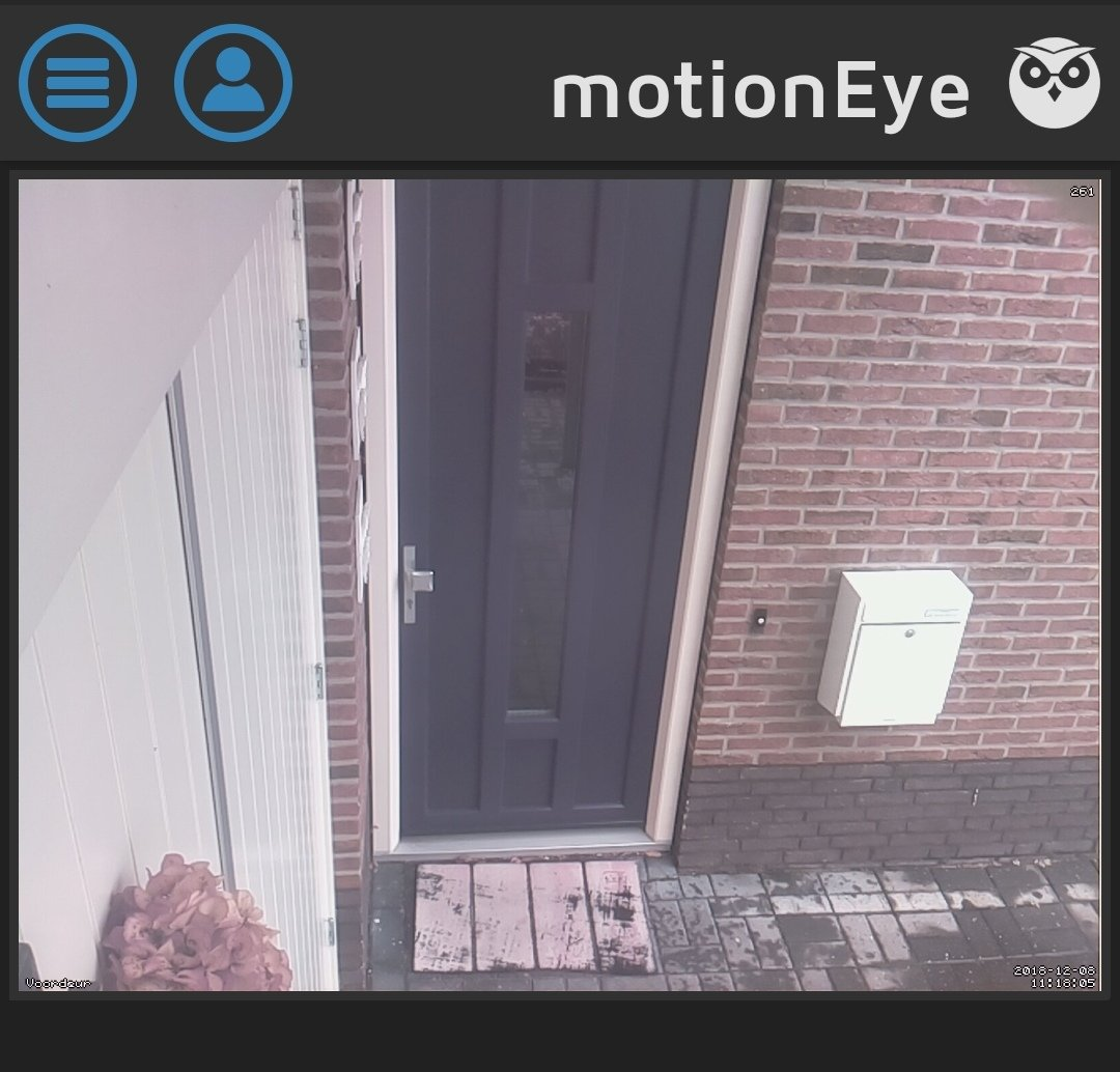 Motioneyeos Supported Cameras